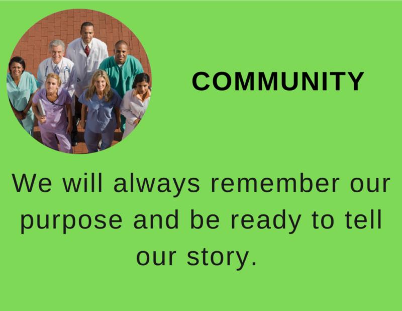 Community for website